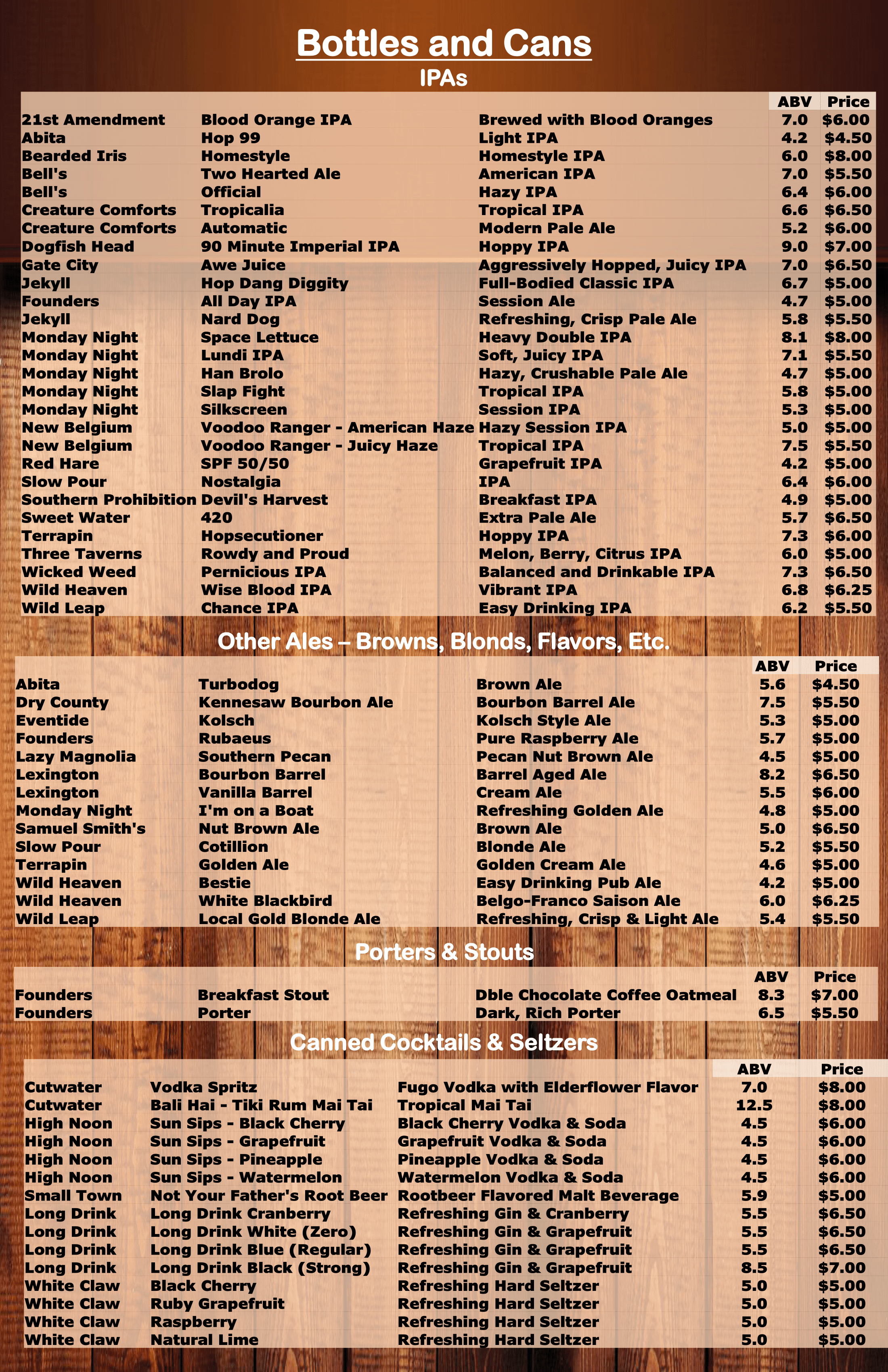 Bottles and Cans (IPA) - ABV Price 21st Amendment Blood Orange IPA Brewed with Blood Oranges 7.0 $6.00 Abita Hop 99 Light IPA 4.2 $4.50 Bearded Iris Homestyle Homestyle IPA 6.0 $8.00 Bell's Two Hearted Ale American IPA 7.0 $5.50 Bell's Official Hazy IPA 6.4 $6.00 Creature Comforts Tropicalia Tropical IPA 6.6 $6.50 Creature Comforts Automatic Modern Pale Ale 5.2 $6.00 Dogfish Head 90 Minute Imperial IPA Hoppy IPA 9.0 $7.00 Gate City Awe Juice Aggressively Hopped, Juicy IPA 7.0 $6.50 Jekyll Hop Dang Diggity Full-Bodied Classic IPA 6.7 $5.00 Founders All Day IPA Session Ale 4.7 $5.00 Jekyll Nard Dog Refreshing, Crisp Pale Ale 5.8 $5.50 Monday Night Space Lettuce Heavy Double IPA 8.1 $8.00 Monday Night Lundi IPA Soft, Juicy IPA 7.1 $5.50 Monday Night Han Brolo Hazy, Crushable Pale Ale 4.7 $5.00 Monday Night Slap Fight Tropical IPA 5.8 $5.00 Monday Night Silkscreen Session IPA 5.3 $5.00 New Belgium Voodoo Ranger - American Haze Hazy Session IPA 5.0 $5.00 New Belgium Voodoo Ranger - Juicy Haze Tropical IPA 7.5 $5.50 Red Hare SPF 50/50 Grapefruit IPA 4.2 $5.00 Slow Pour Nostalgia IPA 6.4 $6.00 Southern Prohibition Devil's Harvest Breakfast IPA 4.9 $5.00 Sweet Water 420 Extra Pale Ale 5.7 $6.50 Terrapin Hopsecutioner Hoppy IPA 7.3 $6.00 Three Taverns Rowdy and Proud Melon, Berry, Citrus IPA 6.0 $5.00 Wicked Weed Pernicious IPA Balanced and Drinkable IPA 7.3 $6.50 Wild Heaven Wise Blood IPA Vibrant IPA 6.8 $6.25 Wild Leap Chance IPA Easy Drinking IPA 6.2 $5.50. 0 Other Ales – Browns, Blonds, Flavors, Etc. Abita Turbodog Brown Ale 5.6 $4.50 Dry County Kennesaw Bourbon Ale Bourbon Barrel Ale 7.5 $5.50 Eventide Kolsch Kolsch Style Ale 5.3 $5.00 Founders Rubaeus Pure Raspberry Ale 5.7 $5.00 Lazy Magnolia Southern Pecan Pecan Nut Brown Ale 4.5 $5.00 Lexington Bourbon Barrel Barrel Aged Ale 8.2 $6.50 Lexington Vanilla Barrel Cream Ale 5.5 $6.00 Monday Night I'm on a Boat Refreshing Golden Ale 4.8 $5.00 Samuel Smith's Nut Brown Ale Brown Ale 5.0 $6.50 Slow Pour Cotillion Blonde Ale