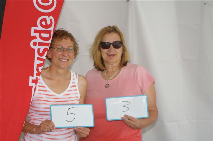 "women with signs that read ""5"" and ""3"""
