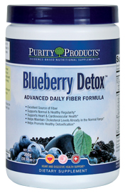 Name: Blueberry Detox