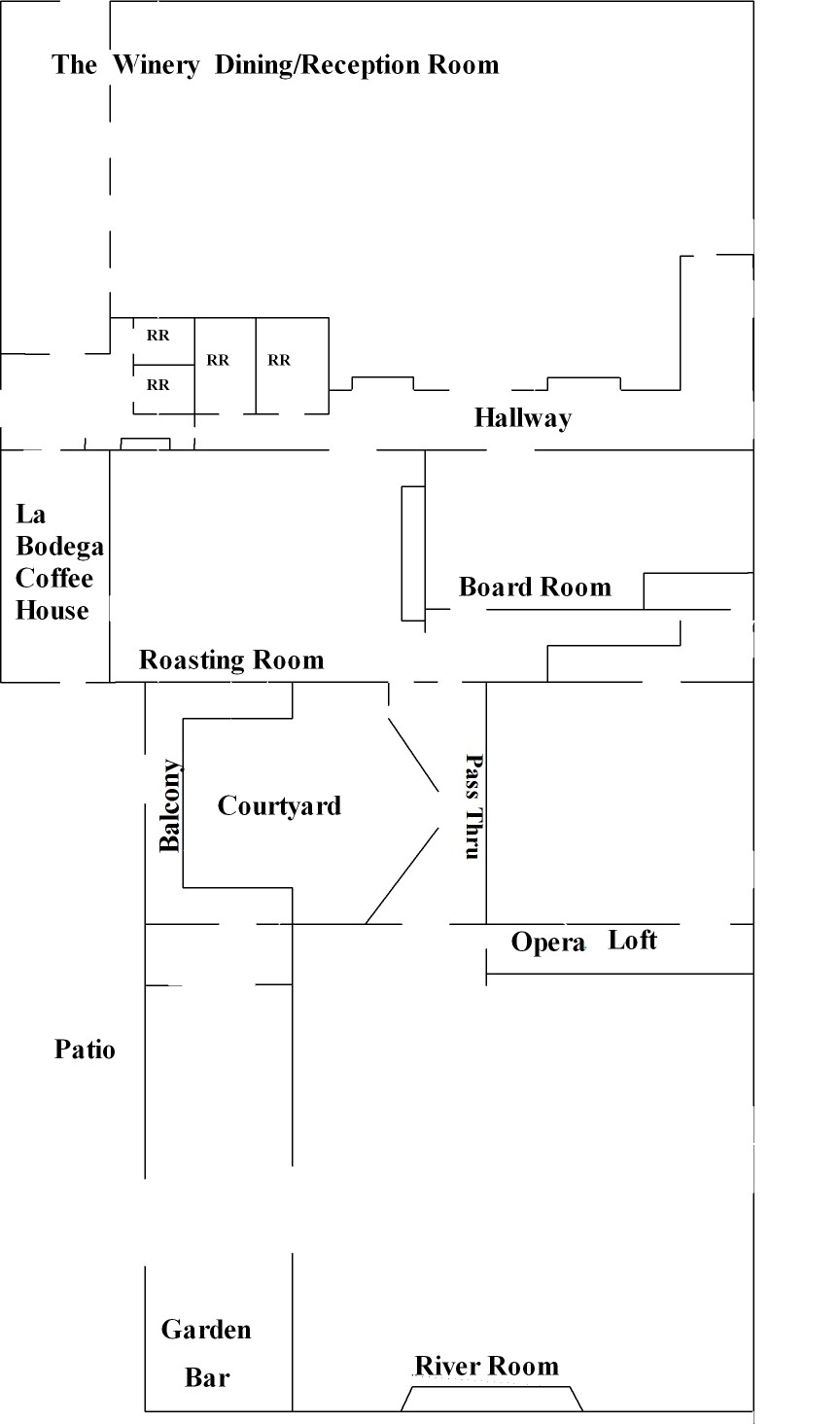 Building layout floorplan showing the Winery Dining/Reception Room, hallway, La Bodega coffee house, roasting room, board room, balcony, courtyard, patio, opera loft, garden bar and river room.