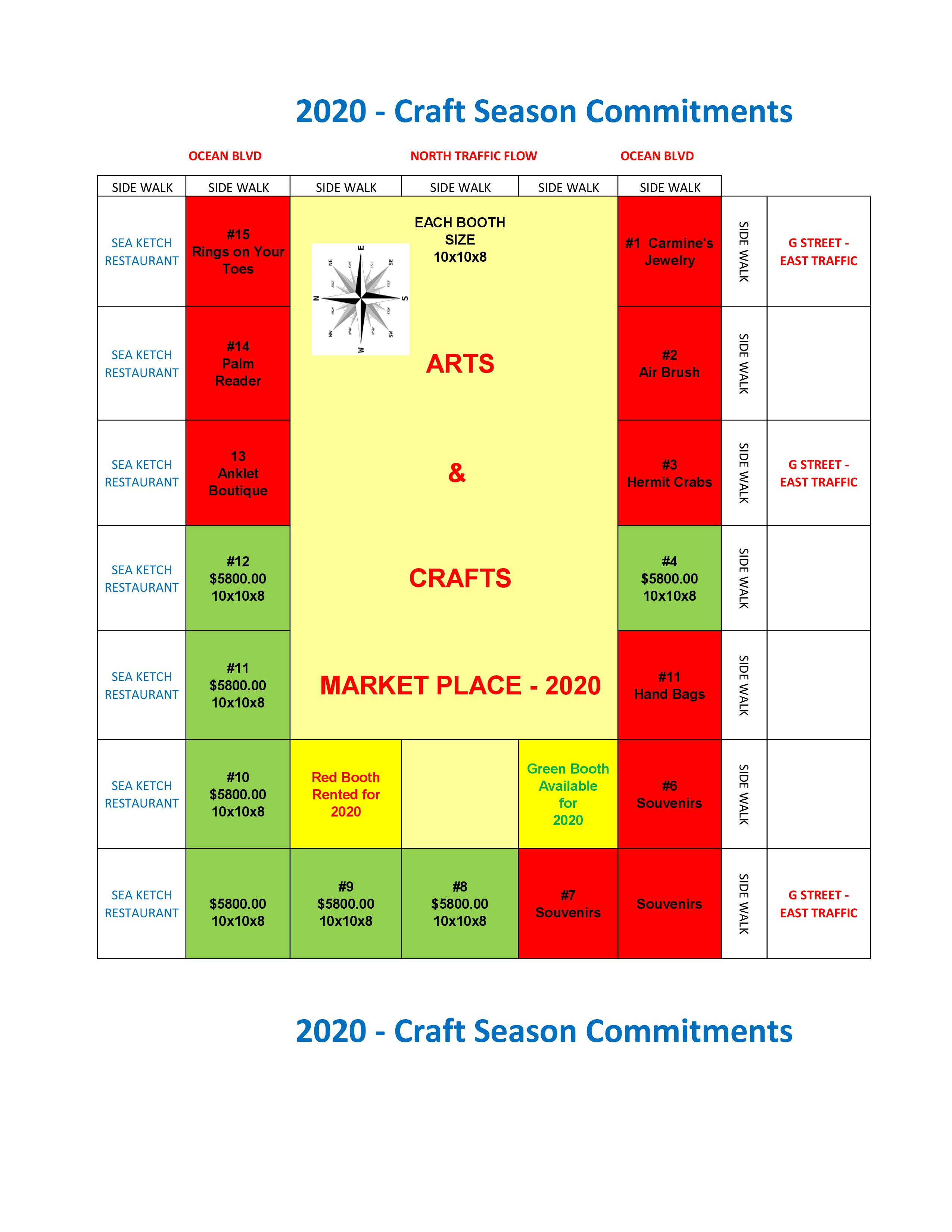 2020 Craft season commitments. Arts and crafts market place 2020