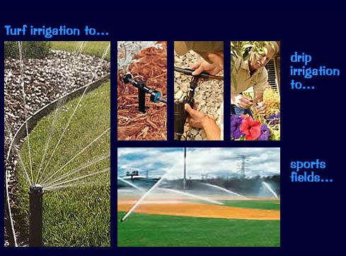 diagram of different irrigation systems
