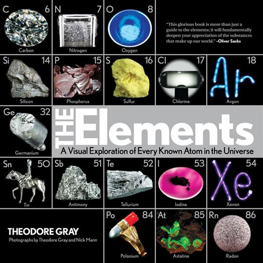 ---- TheElements1000 (large)