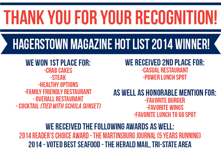 thank you for your recognition! hagerstown magazine hot list 2014 winner! we won 1st place for: -crab cakes -steak -healthy options - family friendly restaurant -overall restaurant -cocktail(tied with schula sunset). we received 2nd place for: -casual restaurant -power lunch spot. as well as honorable mention for: -favorite burger -favorite wings -favorite lunch to go spot. we received the following awards as well: 2014 readers' choice award - the martinsburg journal (5 years running) 2014 - voted best seafood - the herald mail, tri-state area.