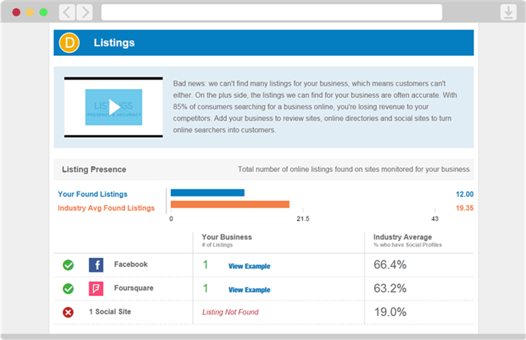 online social listings report