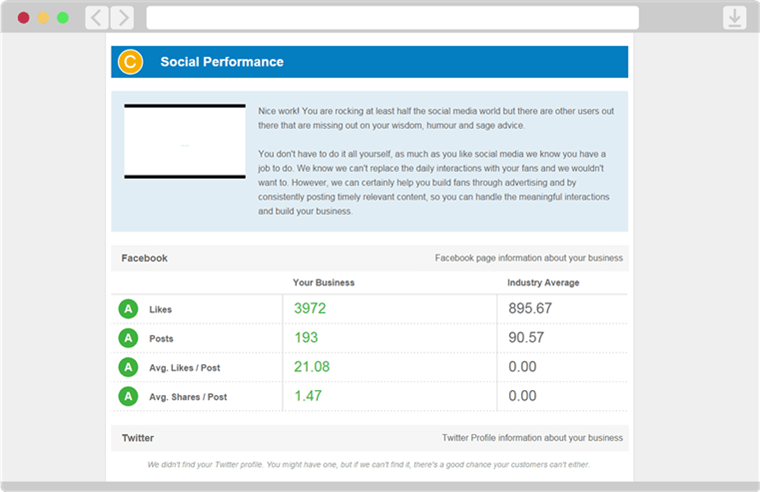 online social performance analysis list