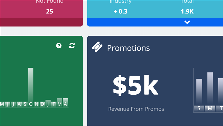 Promotions widget in dashbaord