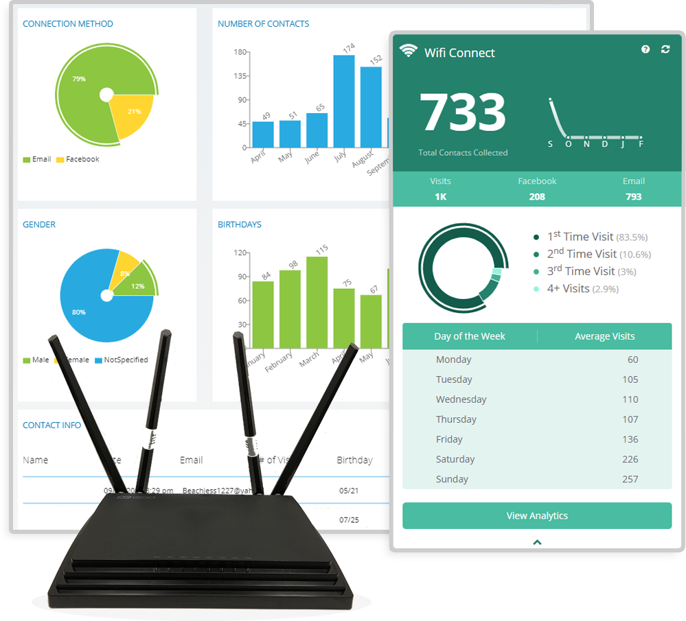 Wifi widget with wireless router