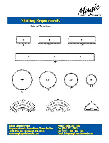 skirting requirement chart