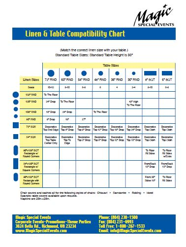 Linen and table compatibility chart